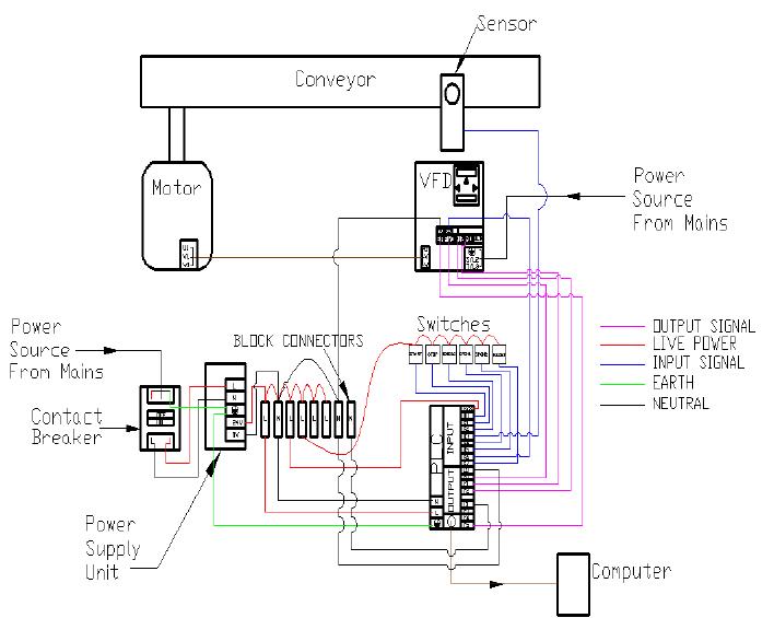 control wiring schematic