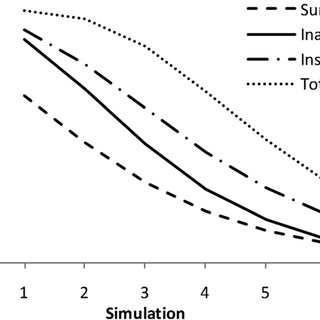 (PDF) Quality assessment of a new surgical simulator for