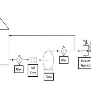(PDF) DESIGN AND DEVELOP THE WATER INJECTION RIG FOR