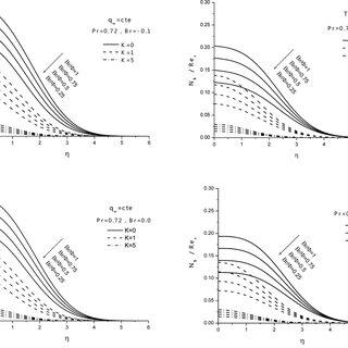 (PDF) Second-law-based analysis of laminar slip-flow