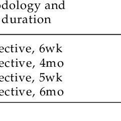 (PDF) Off-label drug use in a Pediatric Intensive Care Unit