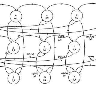 (PDF) Splitting-based importance-sampling algorithm for