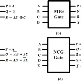Parity Preserving 8-Bit Adder/Subtractor using P2RG gate