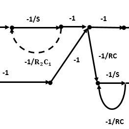 Block Diagram Wireless Internet Internet Network Diagram