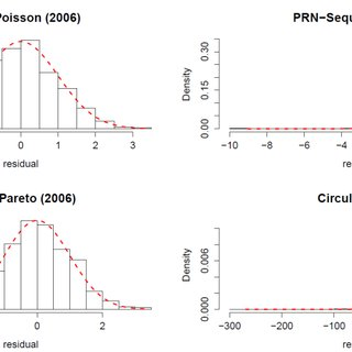 (PDF) PPS Sampling with Panel Rotation for Estimating
