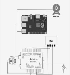 circuit diagram of eye blink module and actuator module [ 850 x 930 Pixel ]