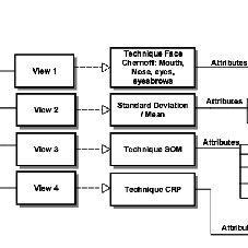 (PDF) A Visualization and Human-Computer Interaction