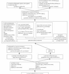 management algorithm for connective tissue disease associated interstitial lung disease ctd ild  [ 850 x 974 Pixel ]