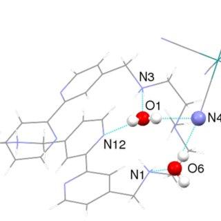 (PDF) Protonation, coordination chemistry, cyanometallate
