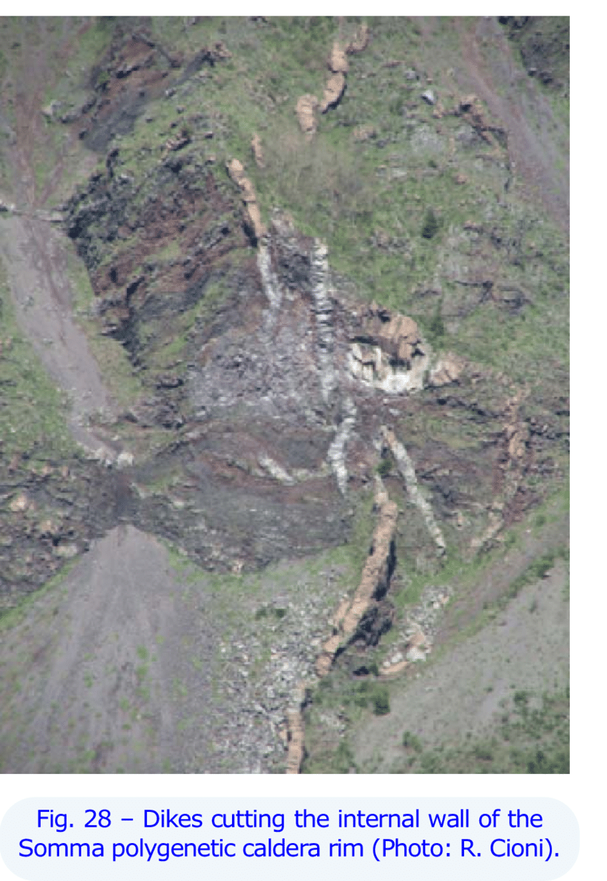 medium resolution of ew from sw of the vesuvius cone and the somma caldera http