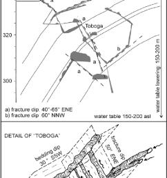 buco del pretaro relations between cave passages and geologic molecule diagram cave acid diagram [ 697 x 1135 Pixel ]