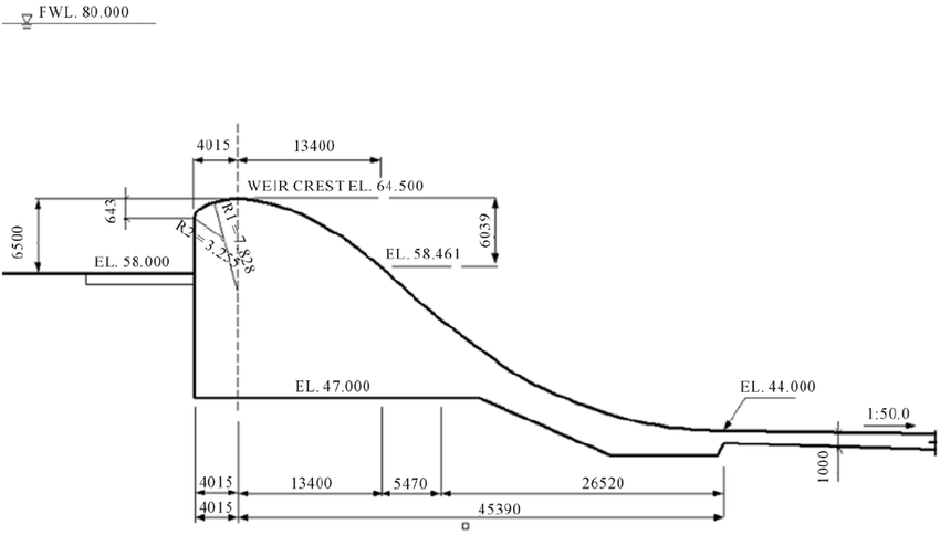 Sectional detailed drawing of emergency spillway overflow