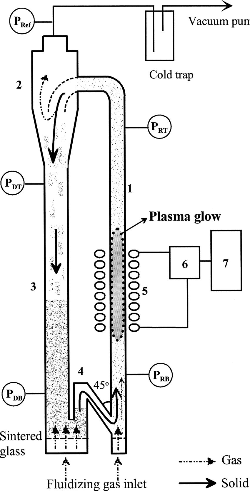Schematic diagram of experimental apparatus: 1. riser, 2