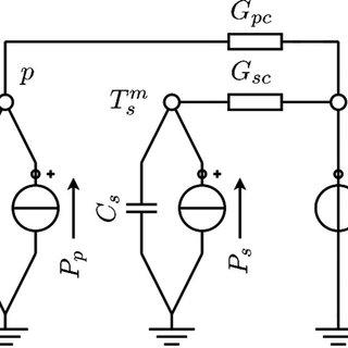 Investigated stator core sensor locations; both sensors