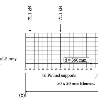 Representation of FRP truss and bond-link elements