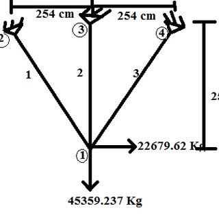 (PDF) Tubular Steel Truss Optimization Using Genetic
