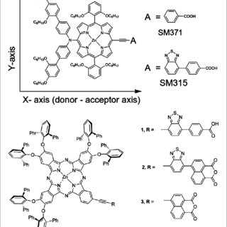 Energy diagram and operating principle of a dye-sensitized