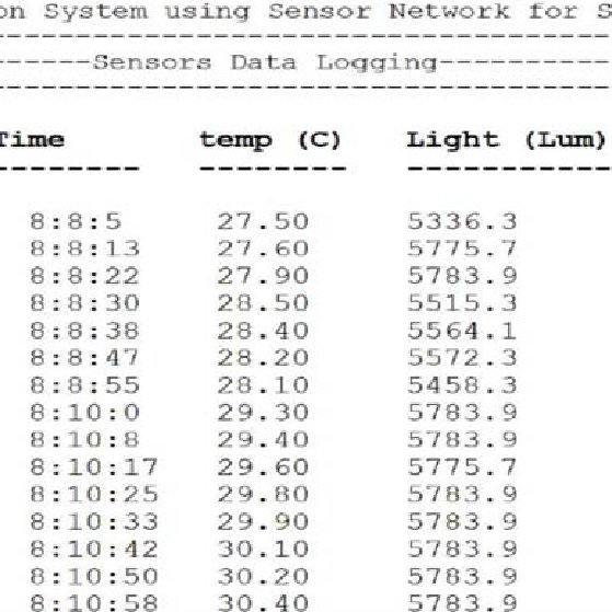 Data logging of temperature, light and humidity sensors