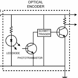 Simulink model of a DC motor of transfer function
