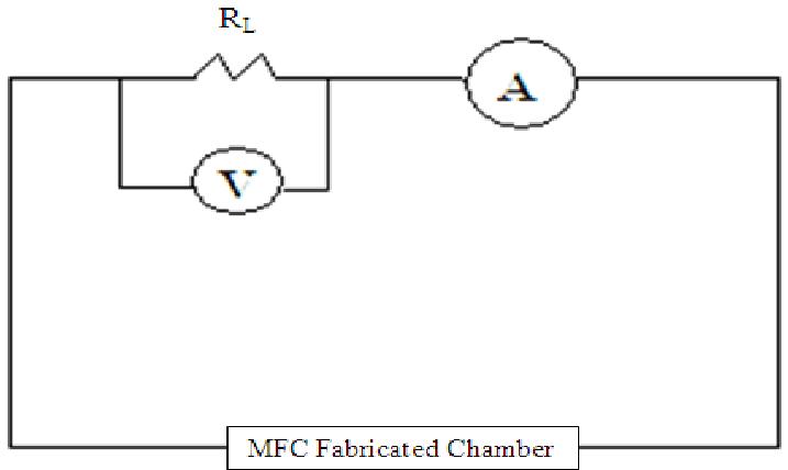 rheostat connection diagram