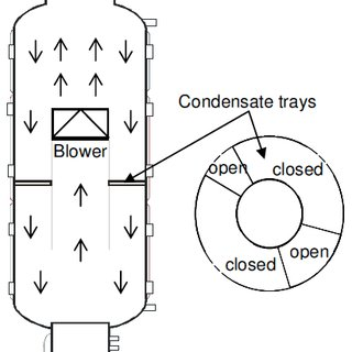 (PDF) INSTRUMENTATION FOR LWR CONTAINMENT EXPERIMENTS