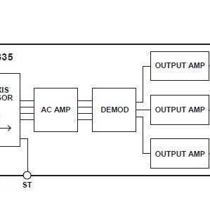 (PDF) Wireless Earthquake Alarm System using ATmega328p