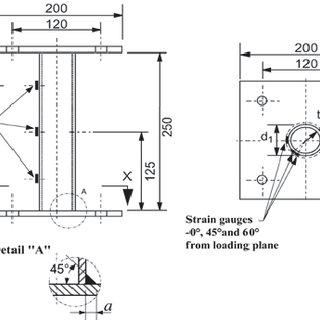(PDF) FEM stress concentration factors for fillet welded