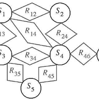 A schematic of the geometry of a physical phenomenon with