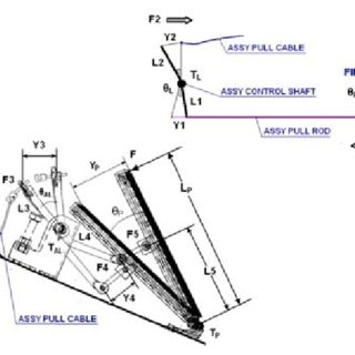 -Schematic circuit of Accelerator control system a