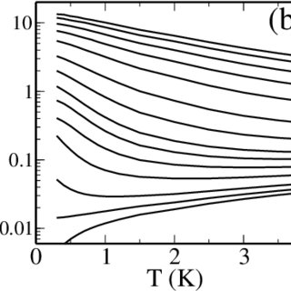 Experimental results for an ambipolar Si(111)vacuum FET