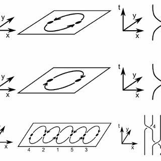 Configurations for universal topological quantum computing