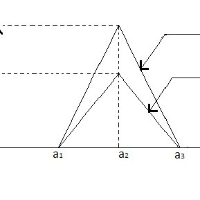 (PDF) First Order Linear Homogeneous Ordinary Differential
