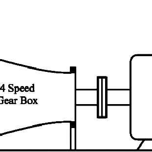 (PDF) Envelope Analysis of Instantaneous Angular Speed for