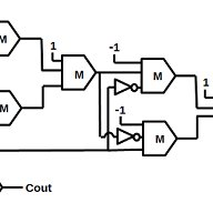 Schematic of 4-input