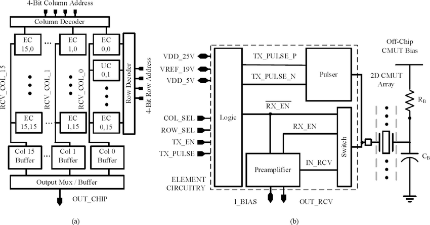 Top-level circuit diagrams of the integrated circuit (IC
