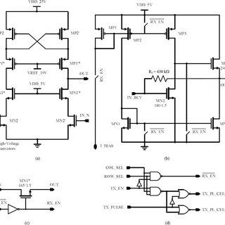 (PDF) Integration of 2D CMUT arrays with front-end