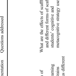 (PDF) Sequential and temporal characteristics of self and