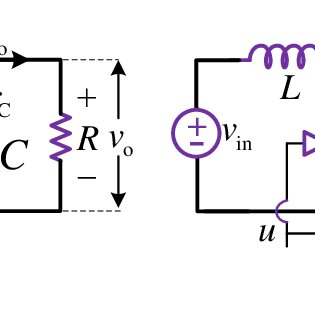 Schematic of a synchronous buck converter operating under