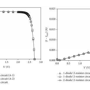 Sketches of the 1-diode/2-resistor electric circuit model