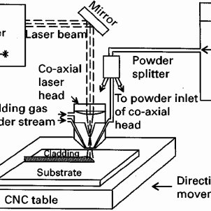 (PDF) Solidification and microstructural aspects of laser