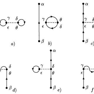 (PDF) Essence of Quantum Many-Body Perturbation theory