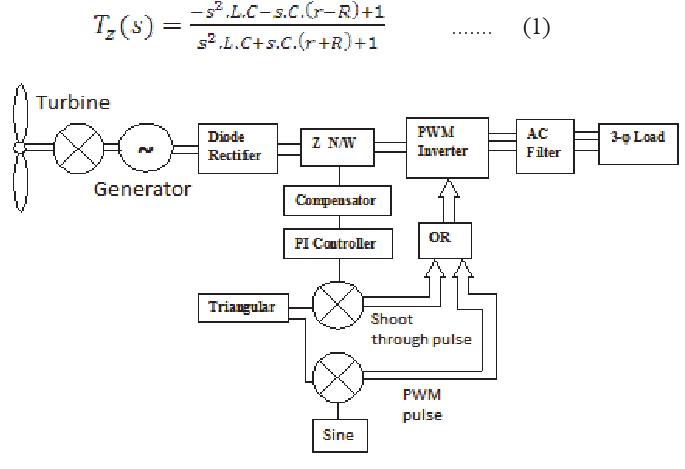 block diagram of closed loop system
