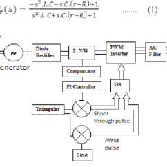 Circuit Diagram Of Buck Boost Converter Detroit Series 60 Ecm Wiring Block The Closed Loop Control System. | Download Scientific