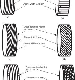tire tread groove patterns analyzed a longitudinal groove pattern tire  [ 839 x 1422 Pixel ]