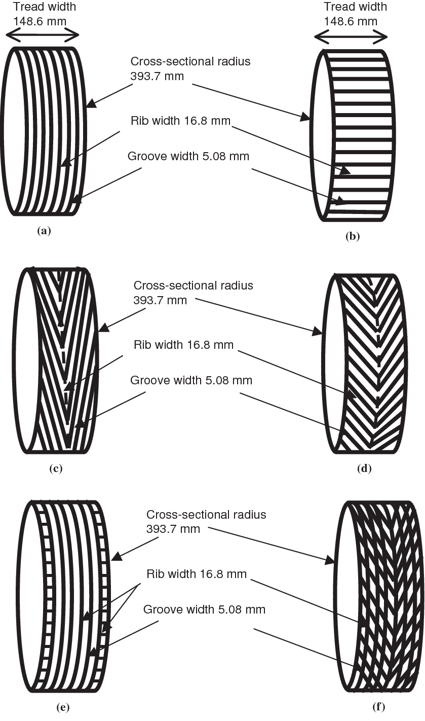 medium resolution of tire tread groove patterns analyzed a longitudinal groove pattern tire