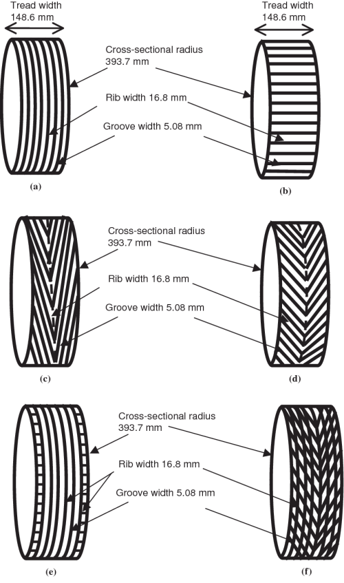 small resolution of tire tread groove patterns analyzed a longitudinal groove pattern tire