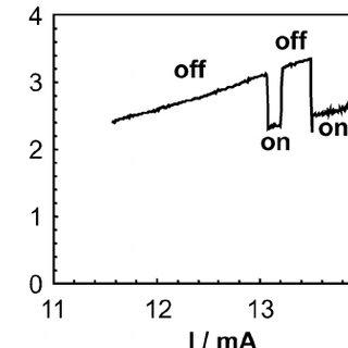 Transverse profile of incoherent THz synchrotron radiation