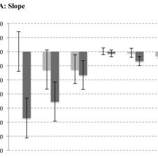 (PDF) Rational-Number Comparison Across Notation