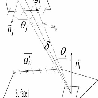 (PDF) Calculation of View Factors for Complex...