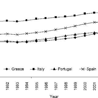(PDF) Tourism as an economic growth factor: A case study